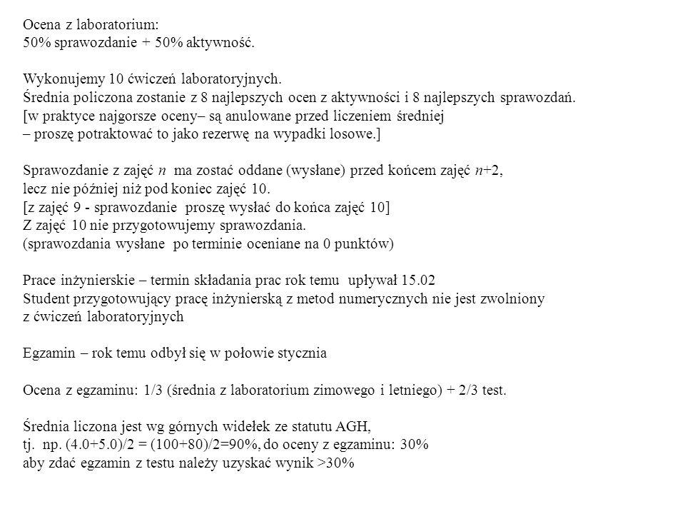 Ocena z laboratorium: 50% sprawozdanie + 50% aktywność.