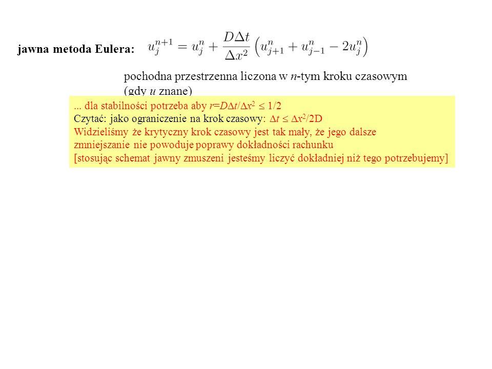 jawna metoda Eulera: pochodna przestrzenna liczona w n-tym kroku czasowym (gdy u znane)...
