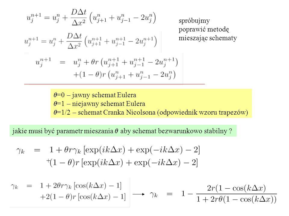 spróbujmy poprawić metodę mieszając schematy  =0 – jawny schemat Eulera  =1 – niejawny schemat Eulera  =1/2 – schemat Cranka Nicolsona (odpowiednik wzoru trapezów) jakie musi być parametr mieszania  aby schemat bezwarunkowo stabilny .