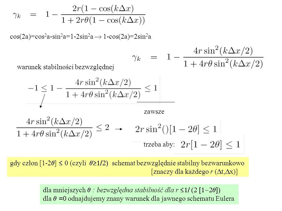 cos(2a)=cos 2 a-sin 2 a=1-2sin 2 a  1-cos(2a)=2sin 2 a warunek stabilności bezwzględnej zawsze gdy człon [1-2  ]  0 (czyli  schemat bezwzględnie stabilny bezwarunkowo [znaczy dla każdego r (  t,  x)] dla mniejszych  : bezwzględna stabilność dla r  dla  odnajdujemy znany warunek dla jawnego schematu Eulera trzeba aby: