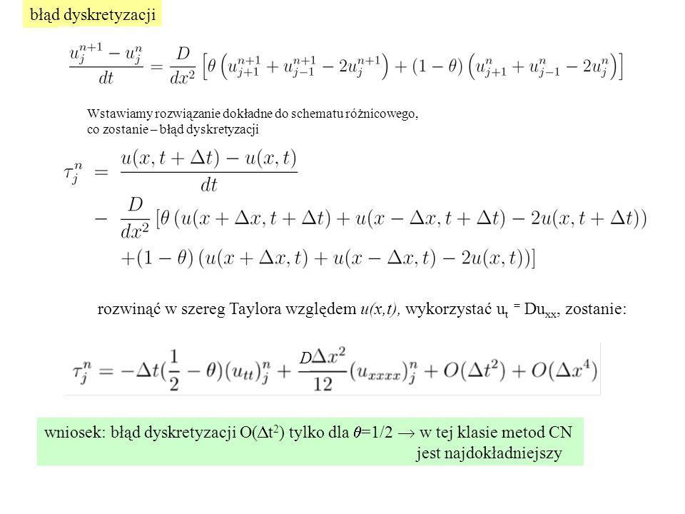 błąd dyskretyzacji rozwinąć w szereg Taylora względem u(x,t), wykorzystać u t = Du xx, zostanie: D wniosek: błąd dyskretyzacji O(  t 2 ) tylko dla  =1/2  w tej klasie metod CN jest najdokładniejszy Wstawiamy rozwiązanie dokładne do schematu różnicowego, co zostanie – błąd dyskretyzacji