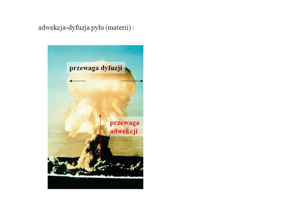 adwekcja-dyfuzja pyłu (materii) : przewaga adwekcji przewaga dyfuzji