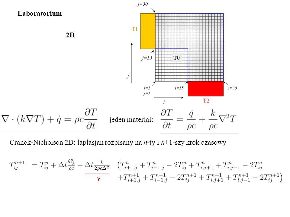 Laboratorium 2D jeden materiał: Cranck-Nicholson 2D: laplasjan rozpisany na n-ty i n+1-szy krok czasowy 