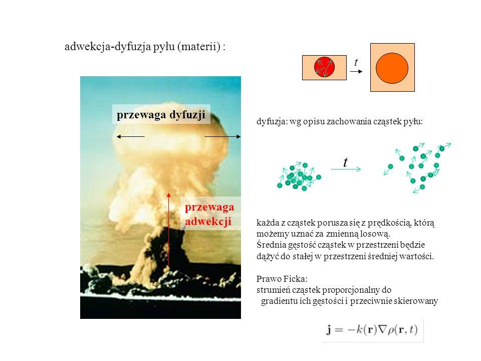 dyfuzja: wg opisu zachowania cząstek pyłu: każda z cząstek porusza się z prędkością, którą możemy uznać za zmienną losową.