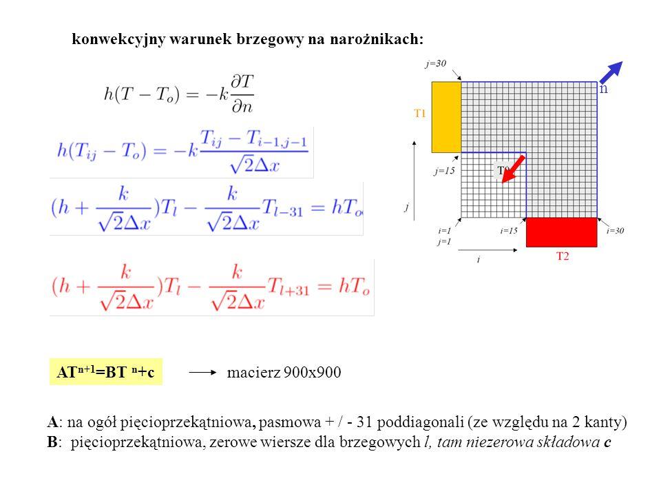 konwekcyjny warunek brzegowy na narożnikach: n macierz 900x900AT n+1 =BT n +c A: na ogół pięcioprzekątniowa, pasmowa + / - 31 poddiagonali (ze względu na 2 kanty) B: pięcioprzekątniowa, zerowe wiersze dla brzegowych l, tam niezerowa składowa c