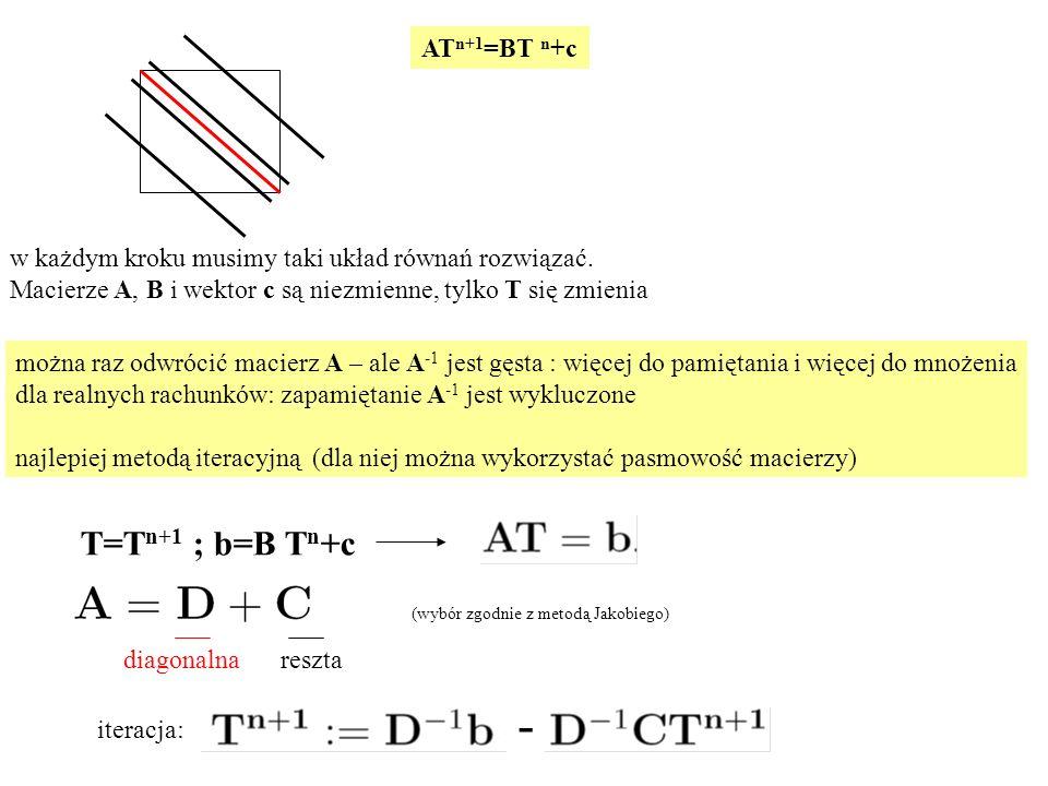 można raz odwrócić macierz A – ale A -1 jest gęsta : więcej do pamiętania i więcej do mnożenia dla realnych rachunków: zapamiętanie A -1 jest wykluczone najlepiej metodą iteracyjną (dla niej można wykorzystać pasmowość macierzy) AT n+1 =BT n +c w każdym kroku musimy taki układ równań rozwiązać.