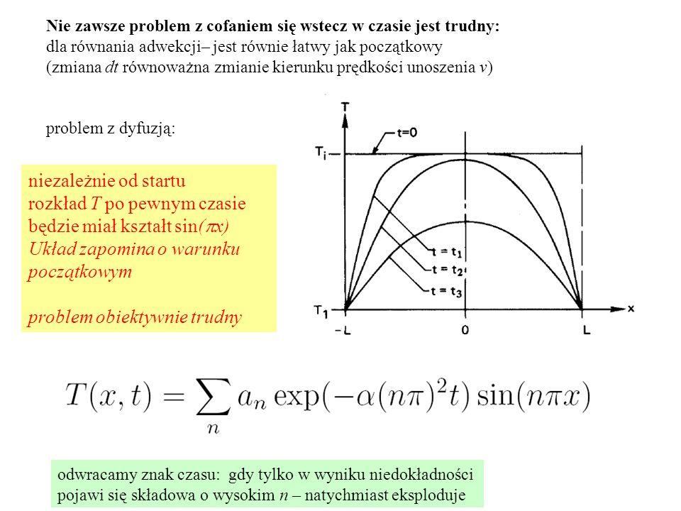 Nie zawsze problem z cofaniem się wstecz w czasie jest trudny: dla równania adwekcji– jest równie łatwy jak początkowy (zmiana dt równoważna zmianie kierunku prędkości unoszenia v) problem z dyfuzją: niezależnie od startu rozkład T po pewnym czasie będzie miał kształt sin( p x) Układ zapomina o warunku początkowym problem obiektywnie trudny odwracamy znak czasu: gdy tylko w wyniku niedokładności pojawi się składowa o wysokim n – natychmiast eksploduje