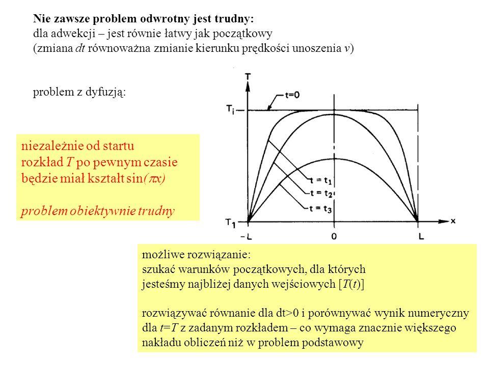 możliwe rozwiązanie: szukać warunków początkowych, dla których jesteśmy najbliżej danych wejściowych [T(t)] rozwiązywać równanie dla dt>0 i porównywać wynik numeryczny dla t=T z zadanym rozkładem – co wymaga znacznie większego nakładu obliczeń niż w problem podstawowy Nie zawsze problem odwrotny jest trudny: dla adwekcji – jest równie łatwy jak początkowy (zmiana dt równoważna zmianie kierunku prędkości unoszenia v) problem z dyfuzją: niezależnie od startu rozkład T po pewnym czasie będzie miał kształt sin( p x) problem obiektywnie trudny