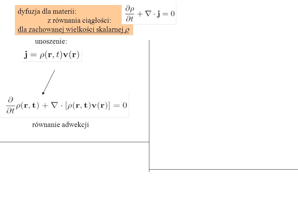 dyfuzja dla materii: z równania ciągłości: unoszenie:prąd związany z wyrównywaniem stężeń (prawo Ficka – odpowiednik Fouriera masatemperatura ) równanie adwekcji równanie dyfuzji
