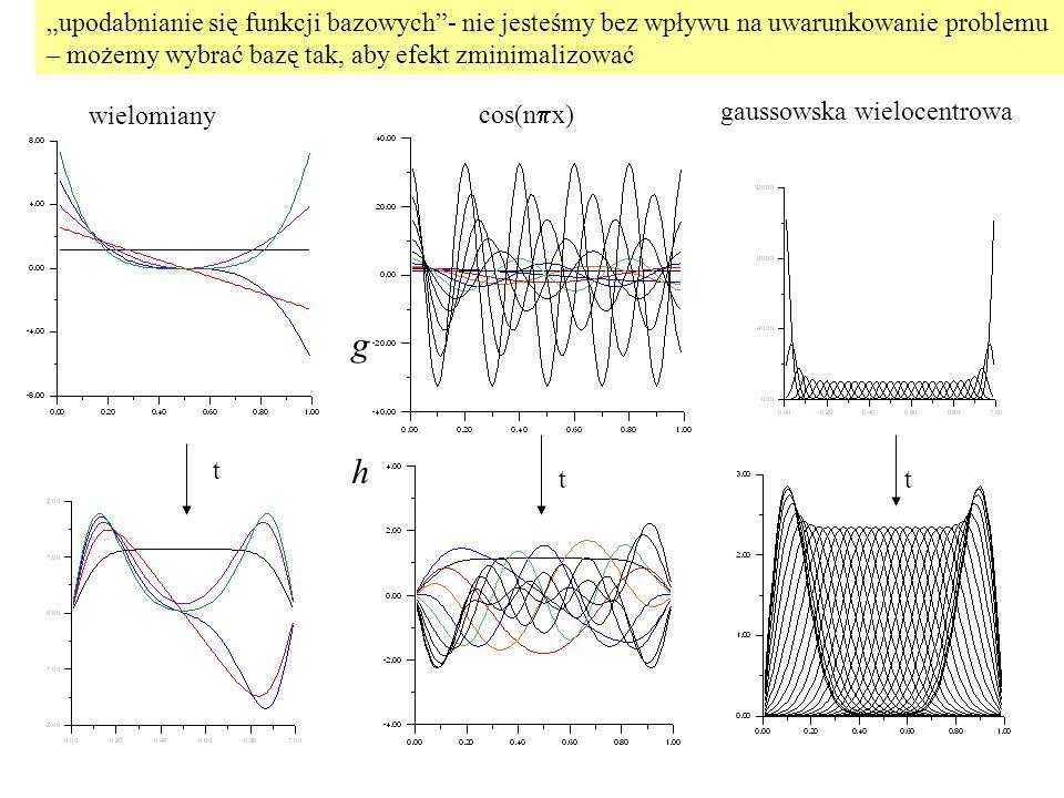 """""""upodabnianie się funkcji bazowych - nie jesteśmy bez wpływu na uwarunkowanie problemu – możemy wybrać bazę tak, aby efekt zminimalizować gaussowska wielocentrowa wielomiany cos(n  x) t tt ghgh"""