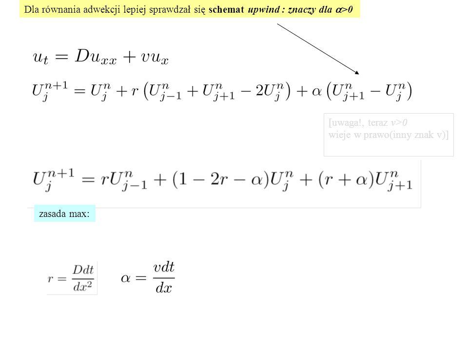 Dla równania adwekcji lepiej sprawdzał się schemat upwind : znaczy dla  >0 [uwaga!, teraz v>0 wieje w prawo(inny znak v)] zasada max: