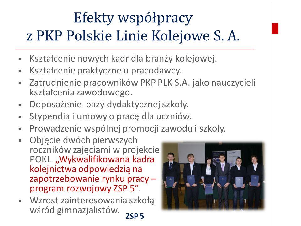 Efekty współpracy z PKP Polskie Linie Kolejowe S. A.
