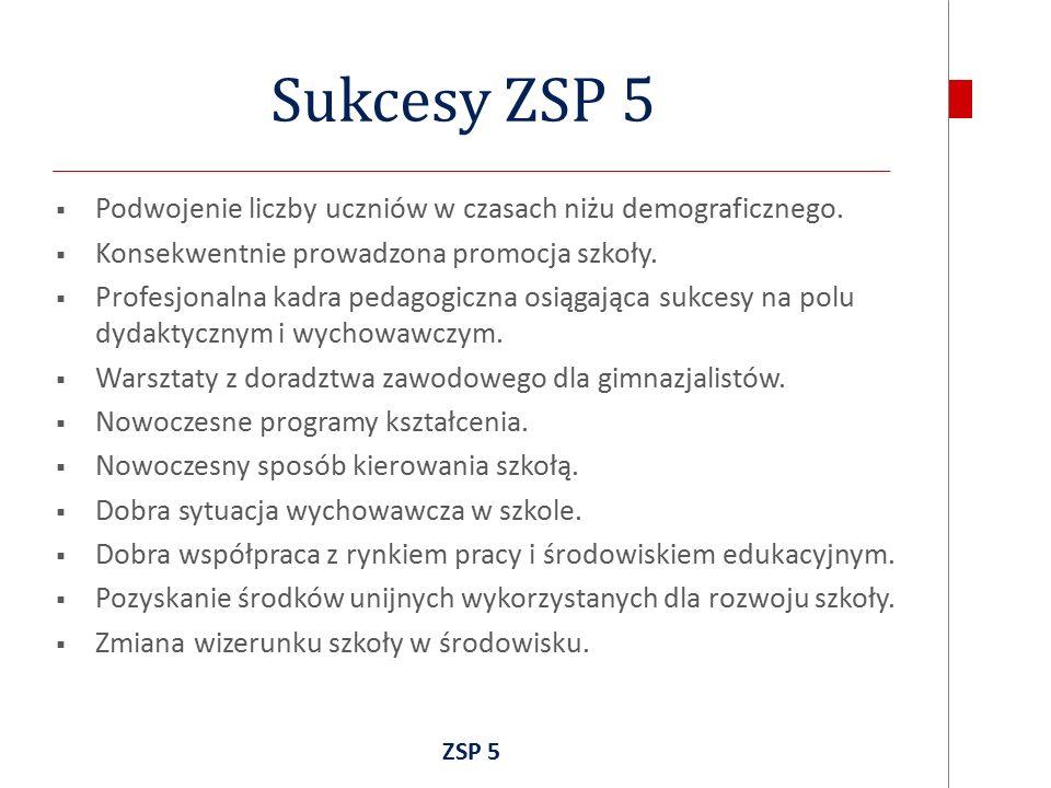 Sukcesy ZSP 5  Podwojenie liczby uczniów w czasach niżu demograficznego.