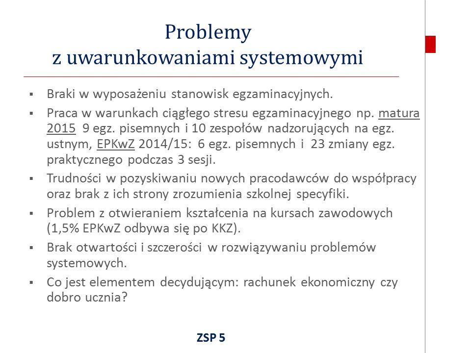 Problemy z uwarunkowaniami systemowymi  Braki w wyposażeniu stanowisk egzaminacyjnych.
