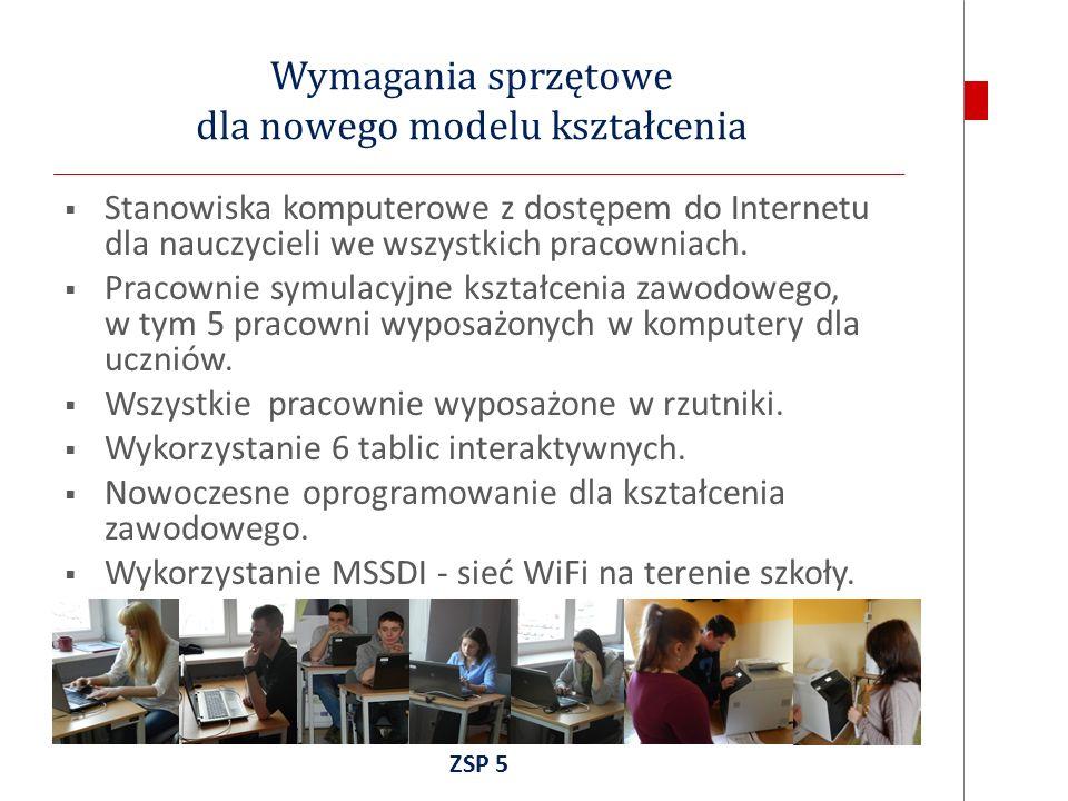 Wymagania sprzętowe dla nowego modelu kształcenia  Stanowiska komputerowe z dostępem do Internetu dla nauczycieli we wszystkich pracowniach.