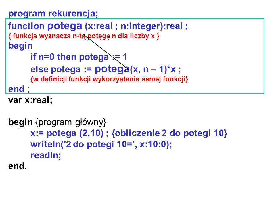 program rekurencja; function potega (x:real ; n:integer):real ; { funkcja wyznacza n-tą potęgę n dla liczby x } begin if n=0 then potega := 1 else potega := potega (x, n – 1)*x ; {w definicji funkcji wykorzystanie samej funkcji} end ; var x:real; begin {program główny} x:= potega (2,10) ; {obliczenie 2 do potegi 10} writeln( 2 do potegi 10= , x:10:0); readln; end.