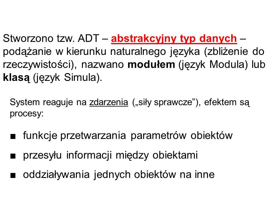 Stworzono tzw. ADT – abstrakcyjny typ danych – podążanie w kierunku naturalnego języka (zbliżenie do rzeczywistości), nazwano modułem (język Modula) l