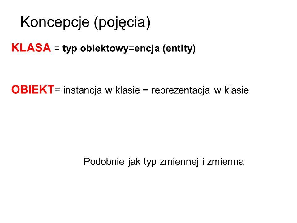 KLASA = typ obiektowy=encja (entity) OBIEKT = instancja w klasie = reprezentacja w klasie Podobnie jak typ zmiennej i zmienna Koncepcje (pojęcia)