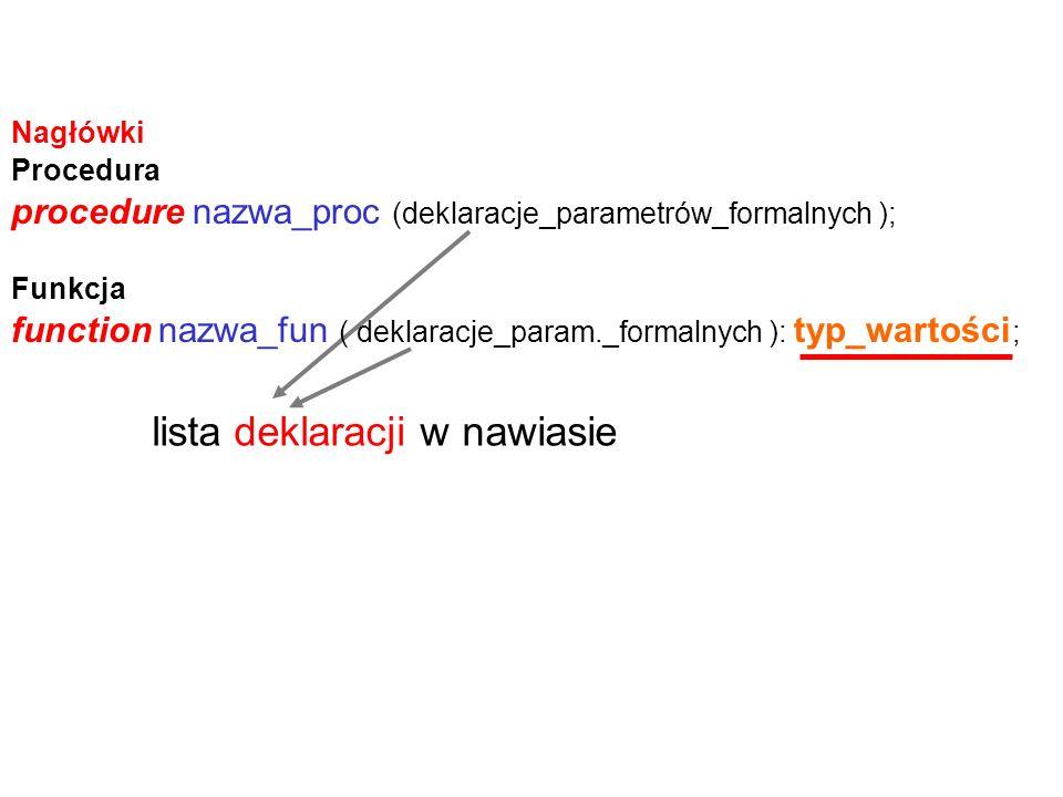 Nagłówki Procedura procedure nazwa_proc (deklaracje_parametrów_formalnych ); Funkcja function nazwa_fun ( deklaracje_param._formalnych ): typ_wartości ; lista deklaracji w nawiasie