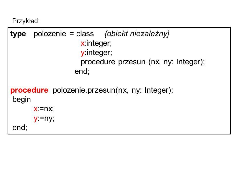 typepolozenie = class{obiekt niezależny} x:integer; y:integer; procedure przesun (nx, ny: Integer); end; procedure polozenie.przesun(nx, ny: Integer); begin x:=nx; y:=ny; end; Przykład:
