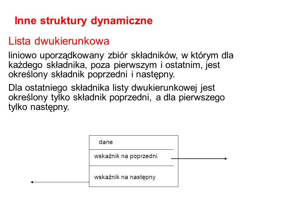 Lista dwukierunkowa liniowo uporządkowany zbiór składników, w którym dla każdego składnika, poza pierwszym i ostatnim, jest określony składnik poprzedni i następny.