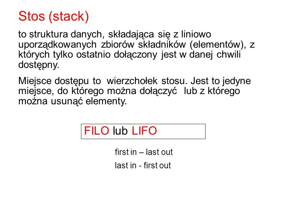 Stos (stack) to struktura danych, składająca się z liniowo uporządkowanych zbiorów składników (elementów), z których tylko ostatnio dołączony jest w danej chwili dostępny.