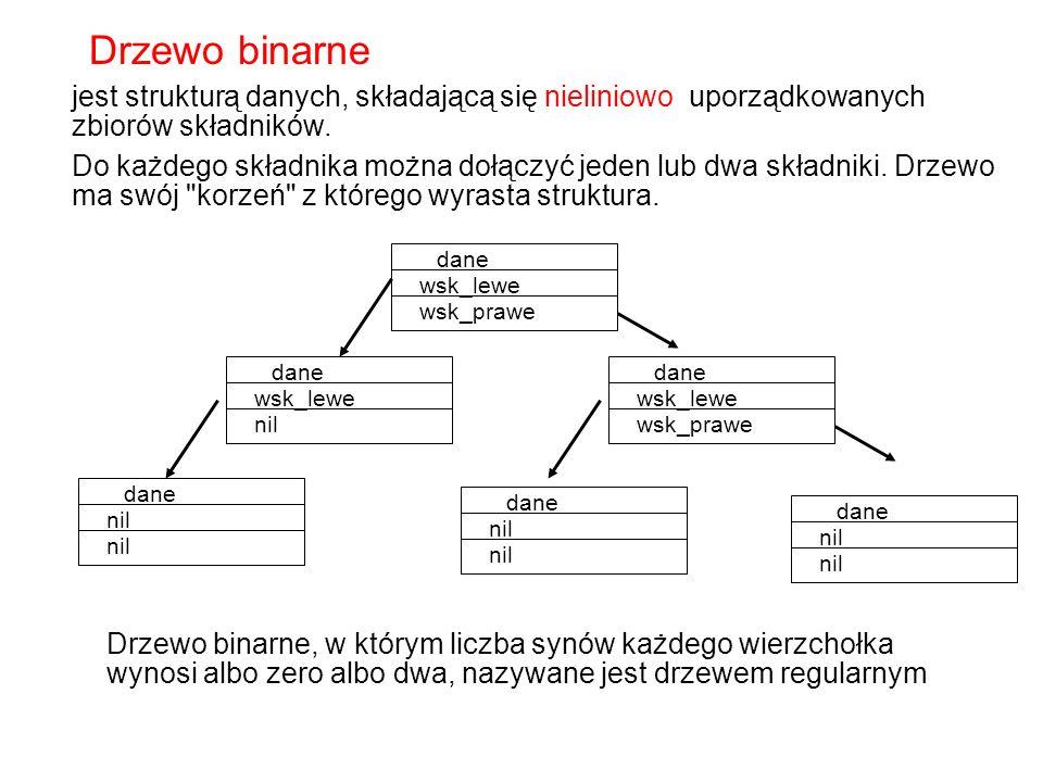 jest strukturą danych, składającą się nieliniowo uporządkowanych zbiorów składników.