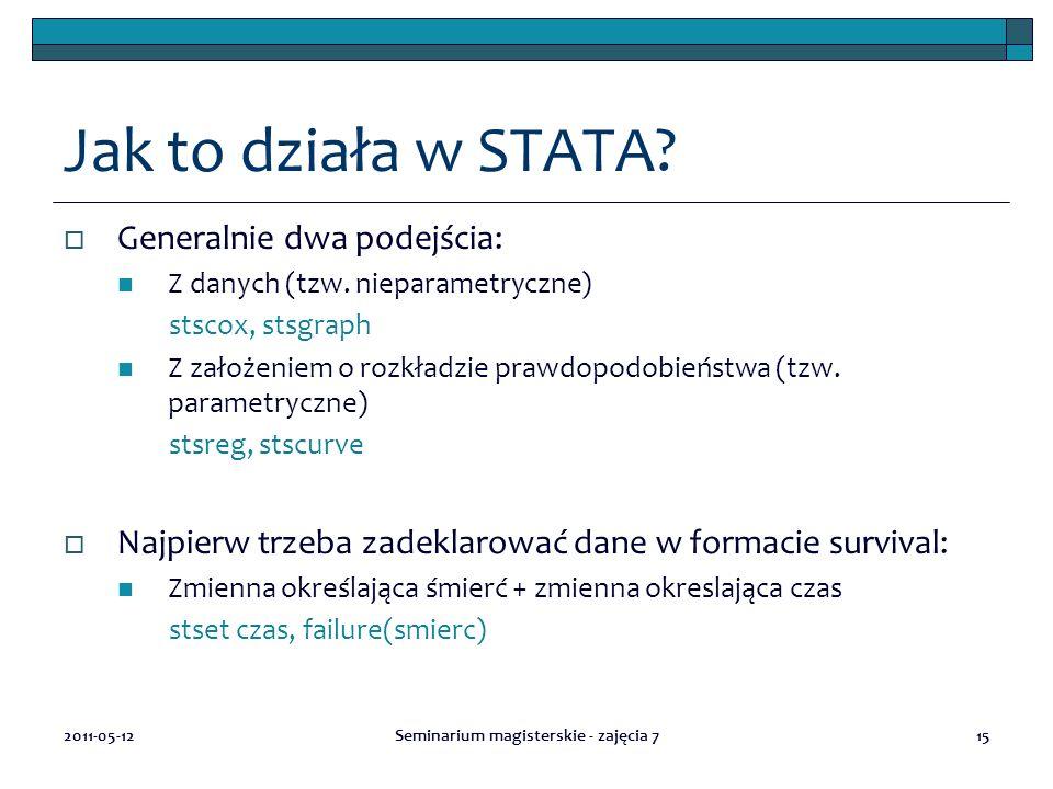 Jak to działa w STATA.  Generalnie dwa podejścia: Z danych (tzw.