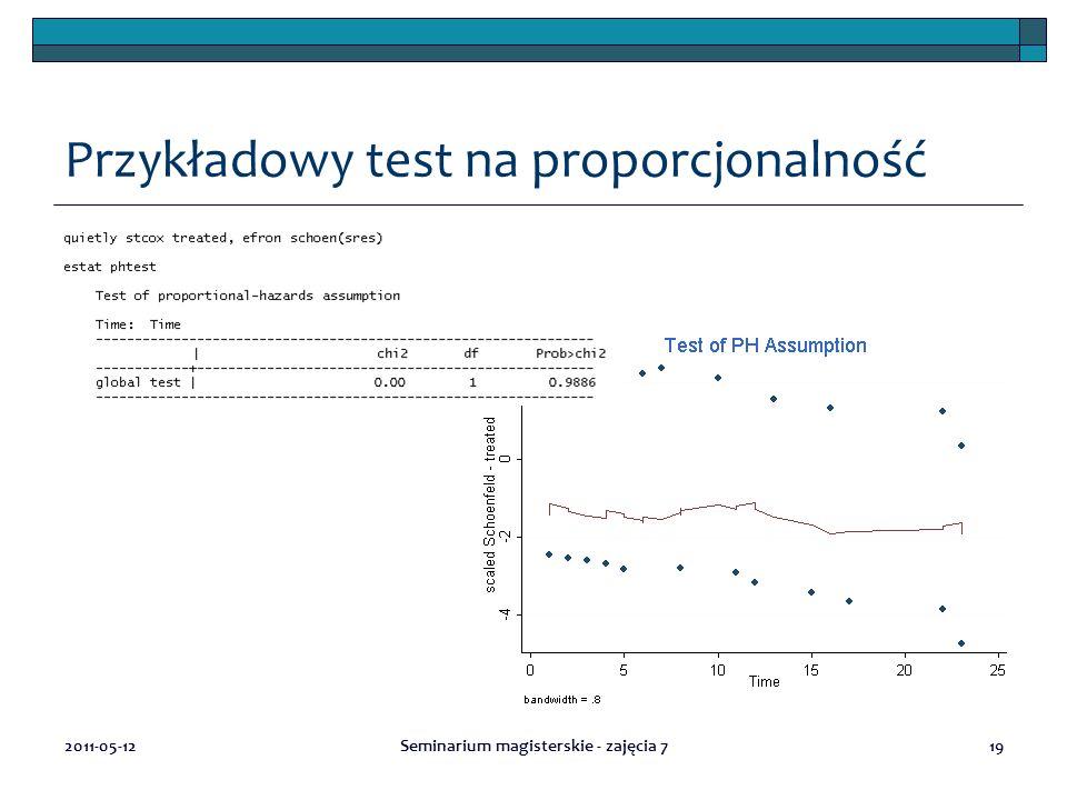 Przykładowy test na proporcjonalność 2011-05-12Seminarium magisterskie - zajęcia 719