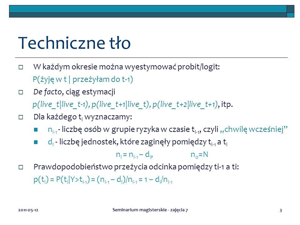 Techniczne tło  W każdym okresie można wyestymować probit/logit: P(żyję w t | przeżyłam do t-1)  De facto, ciąg estymacji p(live_t|live_t-1), p(live_t+1|live_t), p(live_t+2|live_t+1), itp.