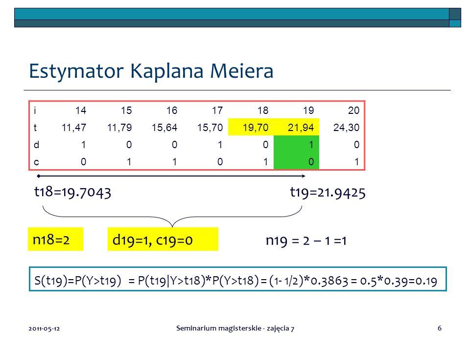 6 Estymator Kaplana Meiera i14151617181920 t11,4711,7915,6415,7019,7021,9424,30 d1001010 c0110101 S(t19)=P(Y>t19)= P(t19|Y>t18)*P(Y>t18) = (1- 1/2)*0.3863 = 0.5*0.39=0.19 t18=19.7043 t19=21.9425 n18=2 d19=1, c19=0 n19 = 2 – 1 =1 2011-05-12Seminarium magisterskie - zajęcia 7