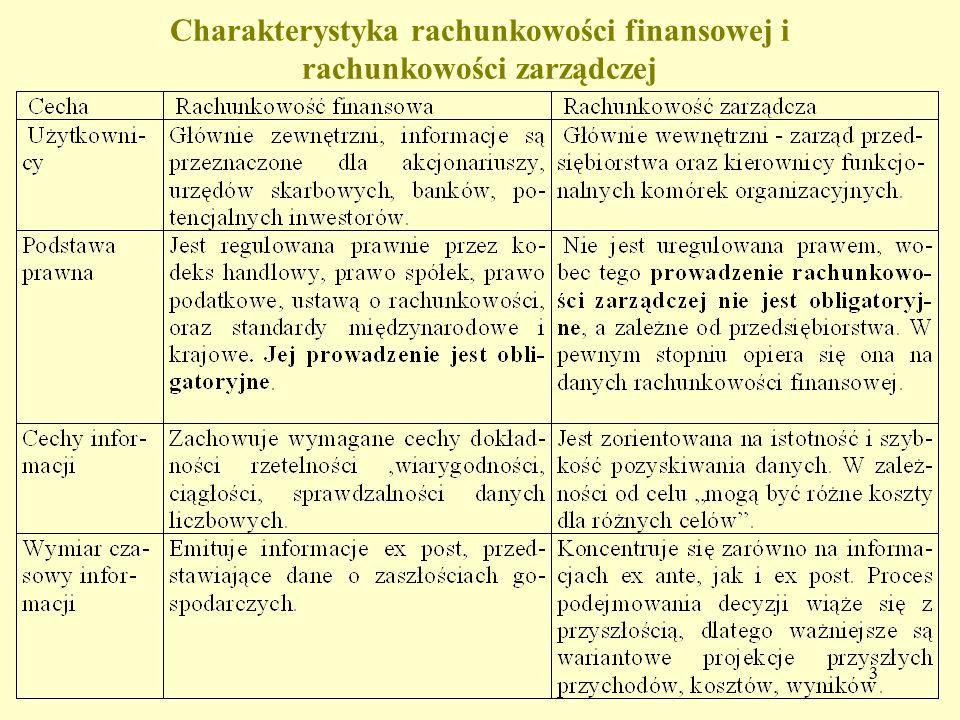 3 Charakterystyka rachunkowości finansowej i rachunkowości zarządczej