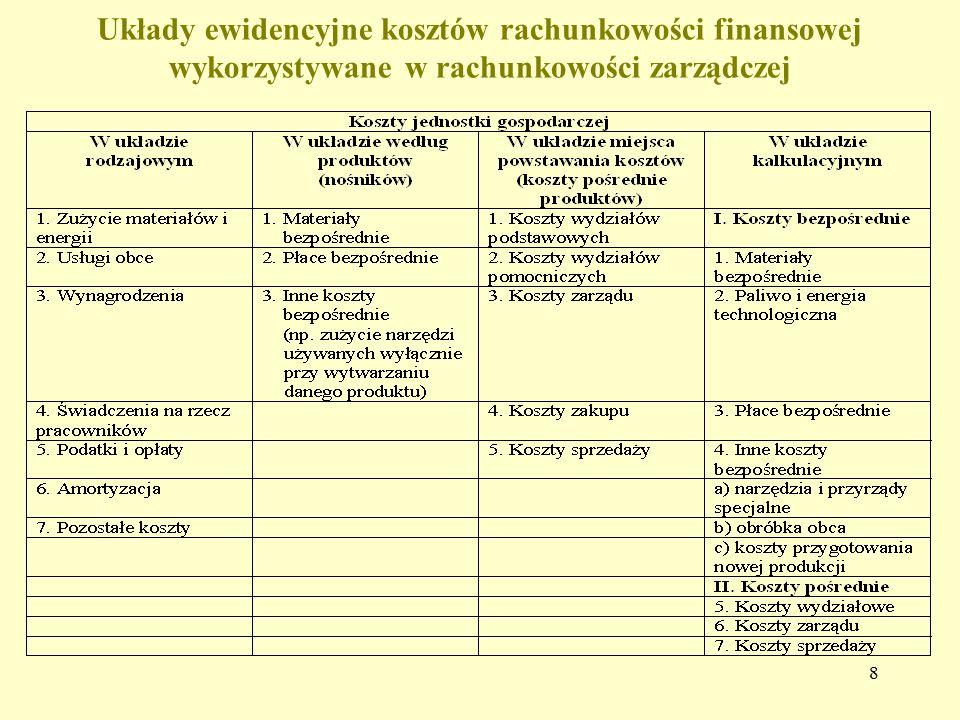 8 Układy ewidencyjne kosztów rachunkowości finansowej wykorzystywane w rachunkowości zarządczej
