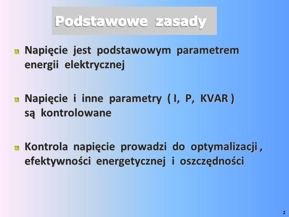 Napięcie jest podstawowym parametrem energii elektrycznej Napięcie i inne parametry ( I, P, KVAR ) są kontrolowane Kontrola napięcie prowadzi do optymalizacji, efektywności energetycznej i oszczędności 2