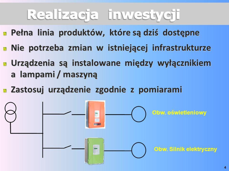 Pełna linia produktów, które są dziś dostępne Nie potrzeba zmian w istniejącej infrastrukturze Urządzenia są instalowane między wyłącznikiem a lampami / maszyną Zastosuj urządzenie zgodnie z pomiarami 4 Obw.