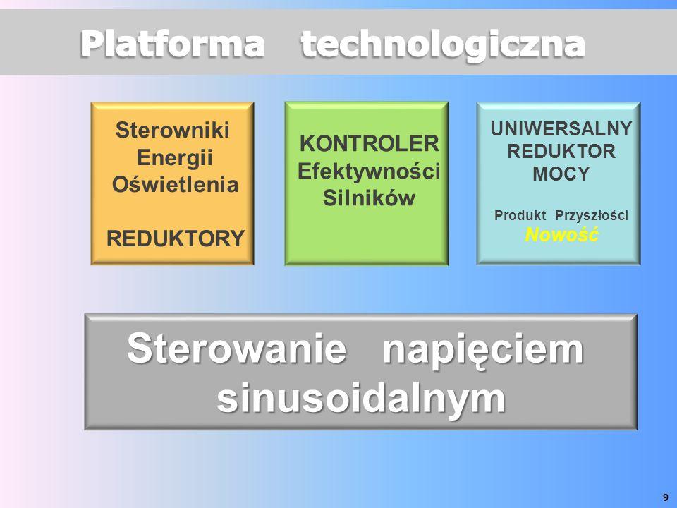 9 Sterowanie napięciem sinusoidalnym Sterowniki Energii Oświetlenia REDUKTORY KONTROLER Efektywności Silników UNIWERSALNY REDUKTOR MOCY Produkt Przyszłości Nowość
