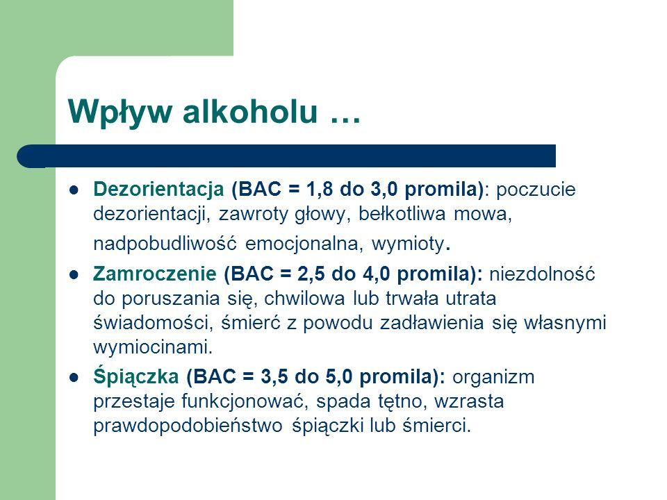 Wpływ alkoholu … Dezorientacja (BAC = 1,8 do 3,0 promila): poczucie dezorientacji, zawroty głowy, bełkotliwa mowa, nadpobudliwość emocjonalna, wymioty