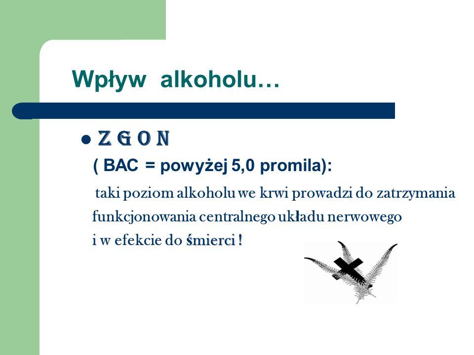 Wpływ alkoholu… Z G O N ( BAC = powyżej 5,0 promila): taki poziom alkoholu we krwi prowadzi do zatrzymania funkcjonowania centralnego uk ł adu nerwowe