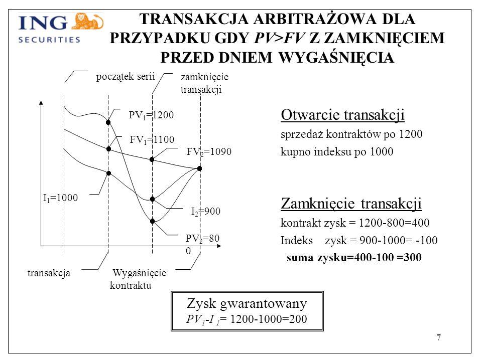 7 TRANSAKCJA ARBITRAŻOWA DLA PRZYPADKU GDY PV>FV Z ZAMKNIĘCIEM PRZED DNIEM WYGAŚNIĘCIA Otwarcie transakcji sprzedaż kontraktów po 1200 kupno indeksu po 1000 Zamknięcie transakcji kontrakt zysk = 1200-800=400 Indeks zysk = 900-1000= -100 suma zysku=400-100 =300 Zysk gwarantowany PV 1 -I 1 = 1200-1000=200 transakcja FV 1 =1100 PV 1 =1200 początek serii zamknięcie transakcji Wygaśnięcie kontraktu FV 2 =1090 PV 2 =80 0 I 1 =1000 I 2 =900