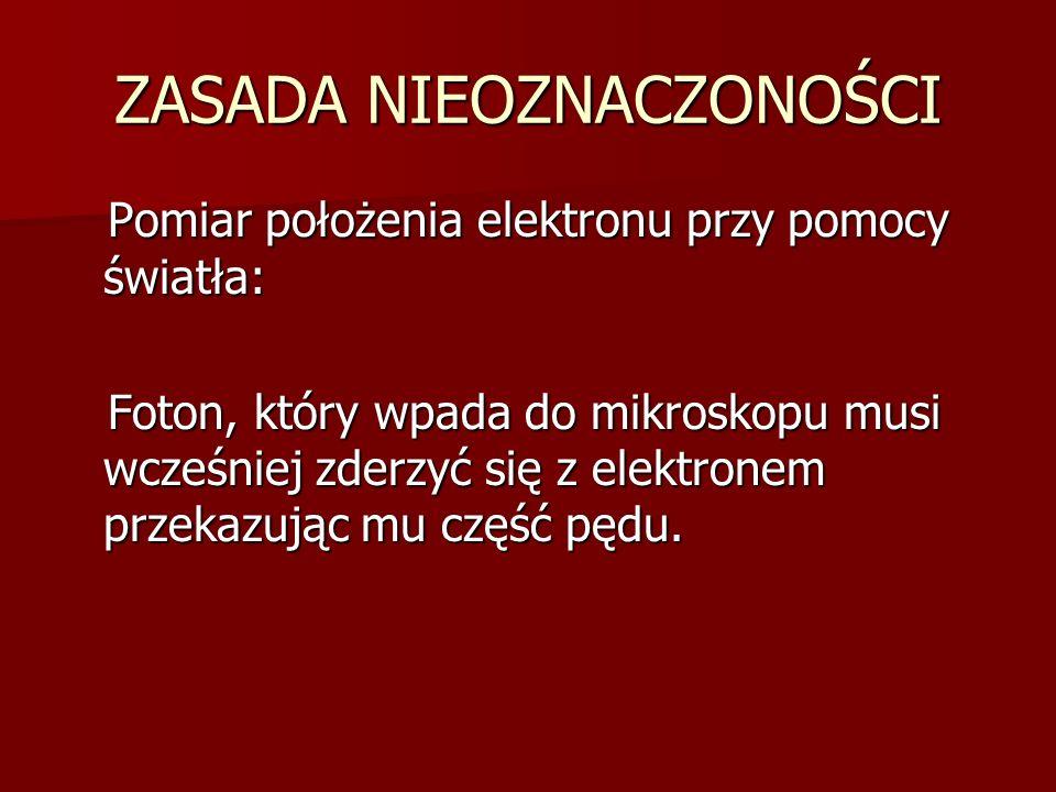 ZASADA NIEOZNACZONOŚCI Pomiar położenia elektronu przy pomocy światła: Pomiar położenia elektronu przy pomocy światła: Foton, który wpada do mikroskop