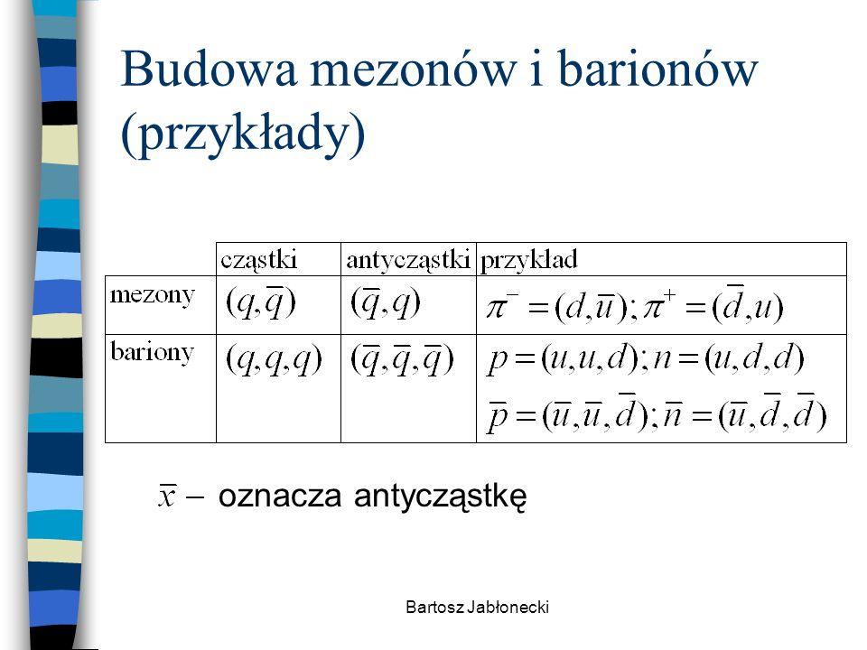 Bartosz Jabłonecki Budowa mezonów i barionów (przykłady) oznacza antycząstkę