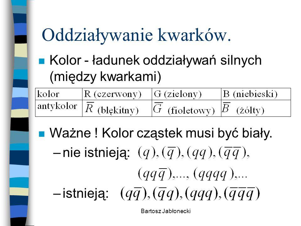Bartosz Jabłonecki Oddziaływanie kwarków.