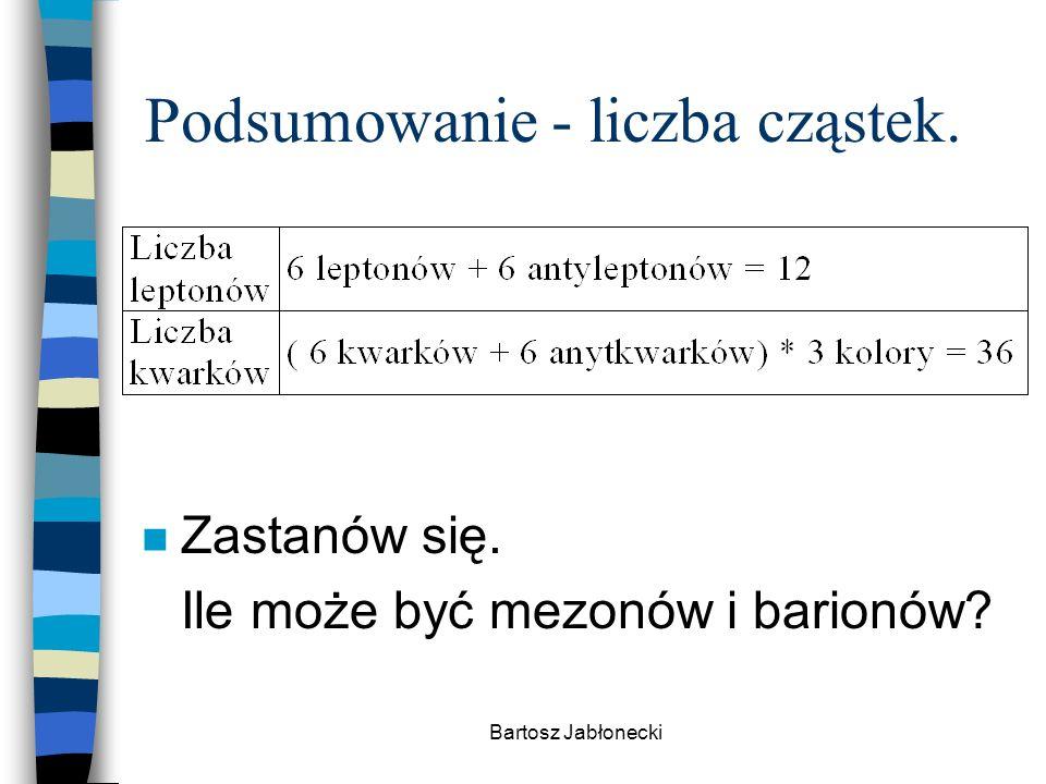 Bartosz Jabłonecki Podsumowanie - liczba cząstek. n Zastanów się. Ile może być mezonów i barionów?
