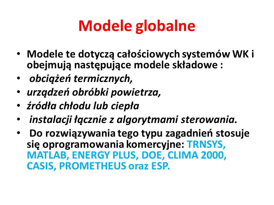 Modele globalne Modele te dotyczą całościowych systemów WK i obejmują następujące modele składowe : obciążeń termicznych, urządzeń obróbki powietrza,