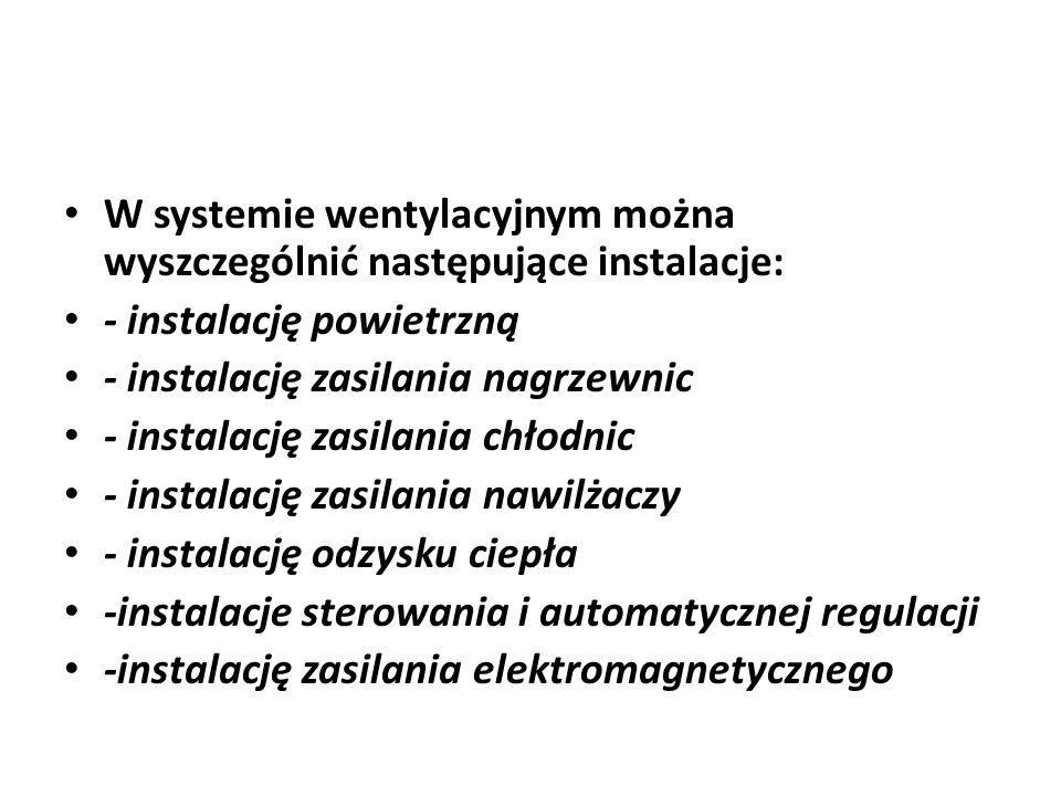 W systemie wentylacyjnym można wyszczególnić następujące instalacje: - instalację powietrzną - instalację zasilania nagrzewnic - instalację zasilania