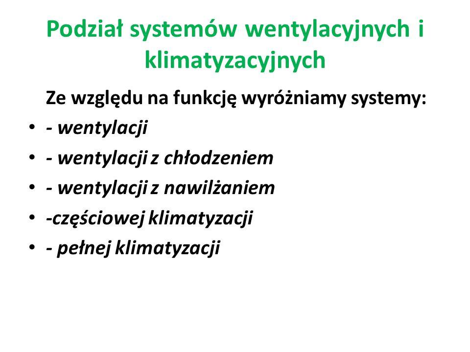 Podział systemów wentylacyjnych i klimatyzacyjnych Ze względu na funkcję wyróżniamy systemy: - wentylacji - wentylacji z chłodzeniem - wentylacji z na