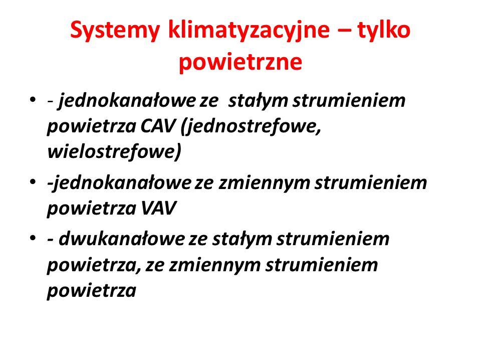 Systemy klimatyzacyjne – tylko powietrzne - jednokanałowe ze stałym strumieniem powietrza CAV (jednostrefowe, wielostrefowe) -jednokanałowe ze zmienny