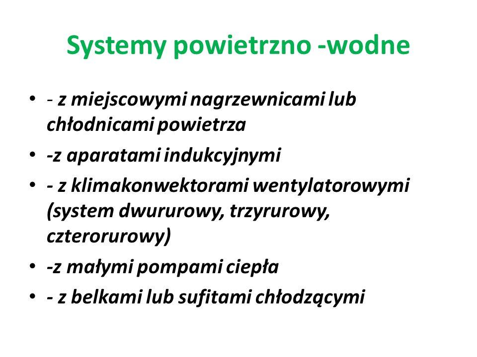 Systemy powietrzno -wodne - z miejscowymi nagrzewnicami lub chłodnicami powietrza -z aparatami indukcyjnymi - z klimakonwektorami wentylatorowymi (sys