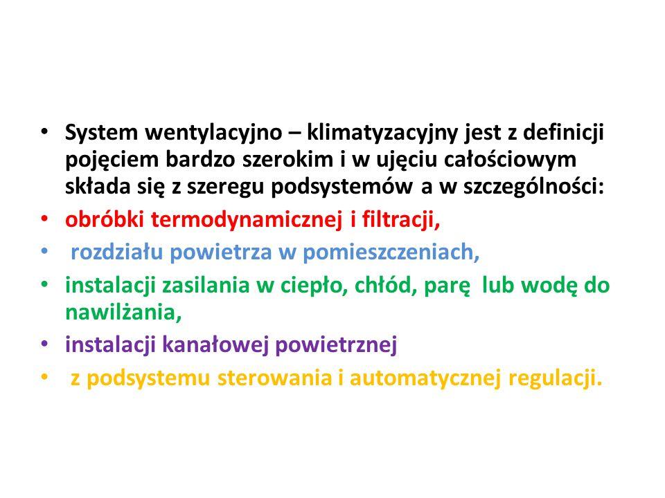 System wentylacyjno – klimatyzacyjny jest z definicji pojęciem bardzo szerokim i w ujęciu całościowym składa się z szeregu podsystemów a w szczególnoś