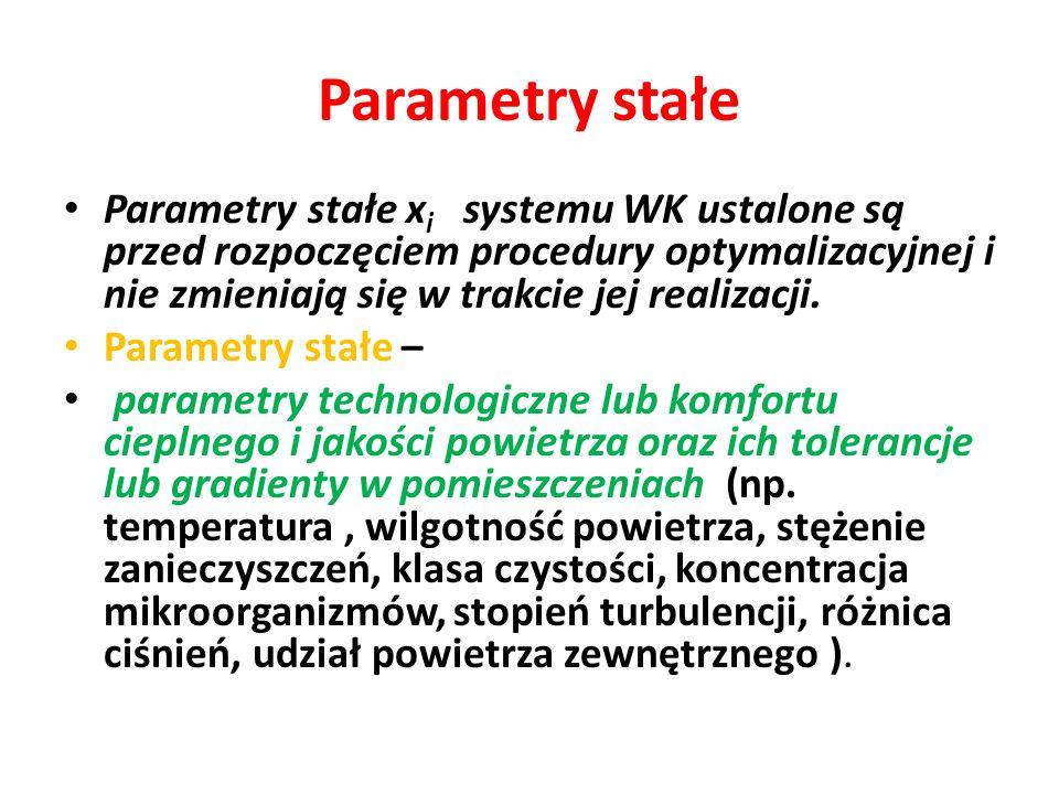 Parametry stałe Parametry stałe x i systemu WK ustalone są przed rozpoczęciem procedury optymalizacyjnej i nie zmieniają się w trakcie jej realizacji.